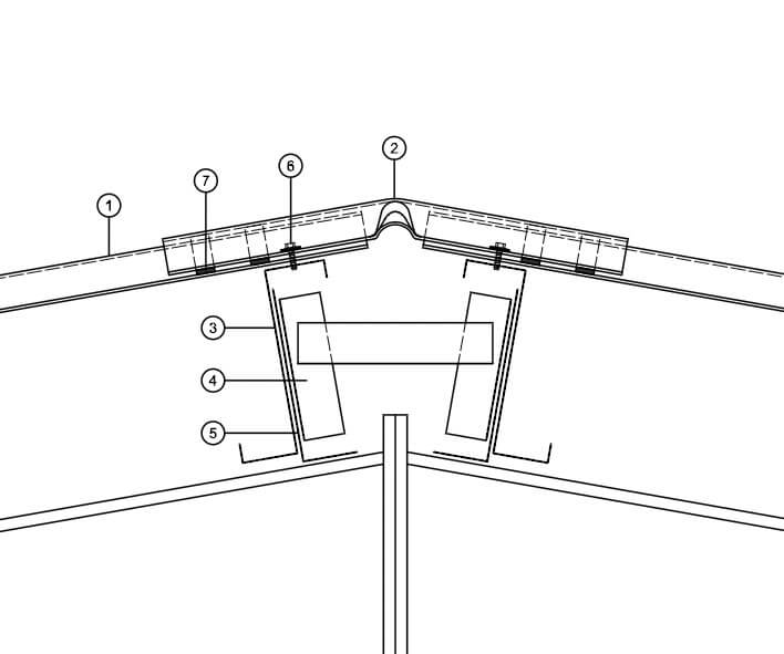 First mit Profilkappe - Satteldachkonstruktion