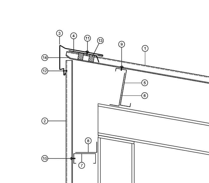 Pultfirst - Pultdachkonstruktion