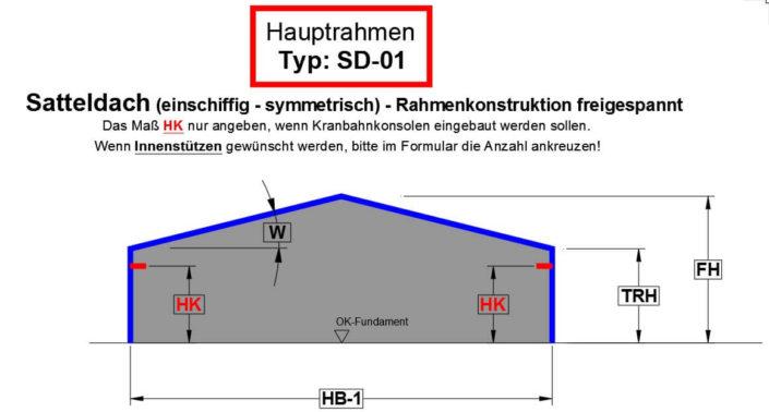 Satteldach (einschiffig - symmetrisch) - Rahmenkonstruktion freigespannt
