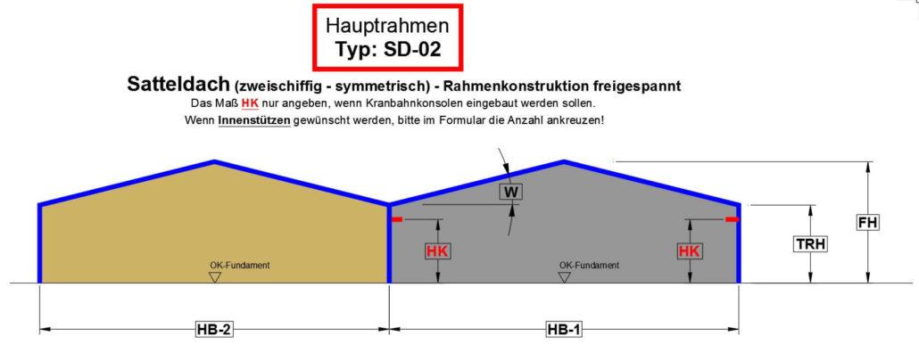 Satteldach (zweischiffig - symmetrisch) - Rahmenkonstruktion freigespannt