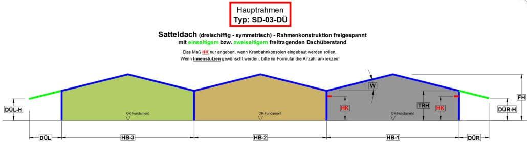 Satteldach (dreischiffig - symmetrisch) - Rahmenkonstruktion freigespannt mit Dachüberstand