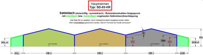 Satteldach (dreischiffig - symmetrisch) - Rahmenkonstruktion freigespannt mit Anschleppung